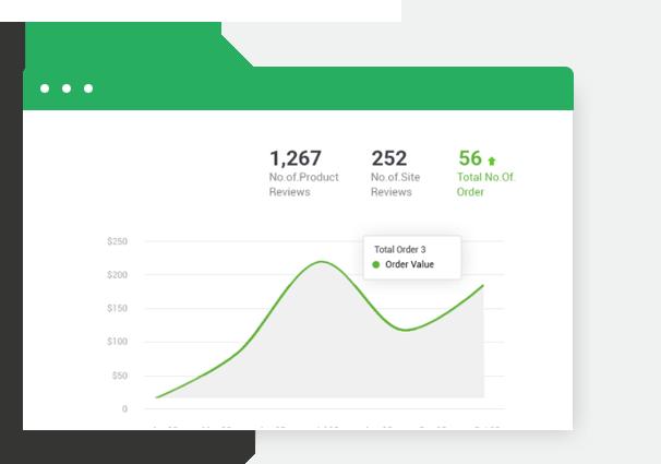 Bayengage Get real time data