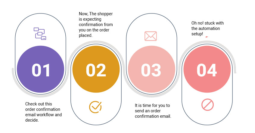 Engage with order confirmation email