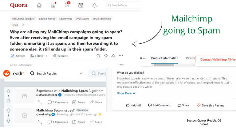 Mailchimp spam