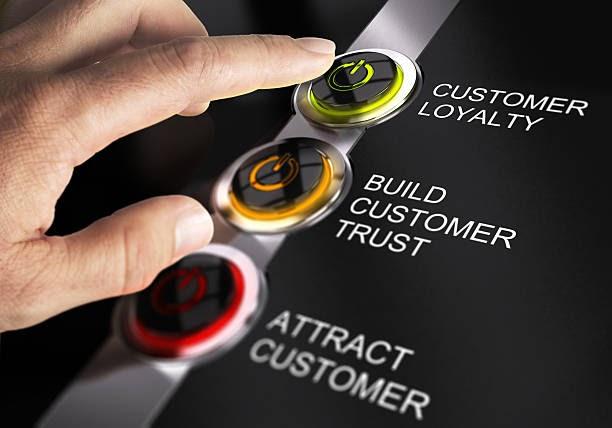 metrics for brand loyalty